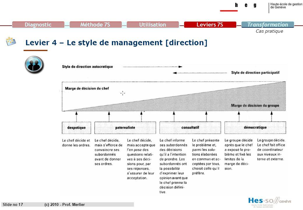 Levier 4 – Le style de management [direction]